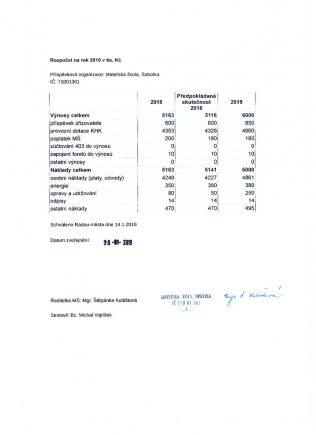 Rozpočet MŠ na rok 2019